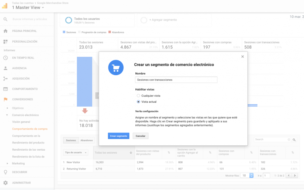 segmentos google analytics
